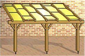 Sonnensegel Für Terrassenüberdachung Pergola : optimaler schutz vor sonne und regen auf deiner terrasse ~ Sanjose-hotels-ca.com Haus und Dekorationen