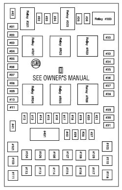 ford  fuse box diagram ford trucks