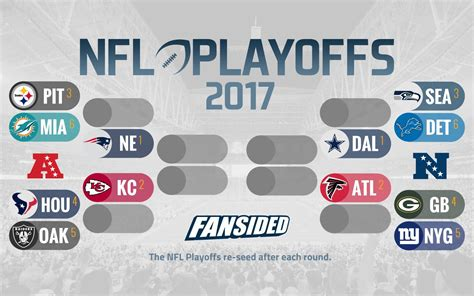 updated nfl standings playoff picture week