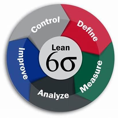 Sigma Six Lean Certification Icon Programs Training