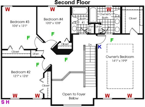 Home Security Wiring Diagram by Planning A Security System Burglar Alarm