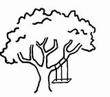 Swing Tree Cartoon Tire Animated Drawings Management Rope Template Clipart Drawing Coloring Sketch Cliparts Pages Cartoons Clip Businessballs Early Versions sketch template