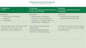 Abrechnung Definition : aufnahmeart im krankenhaus unterteilung und abgrenzung ~ Themetempest.com Abrechnung
