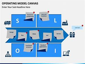 Operating Model Canvas Powerpoint Template