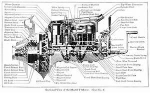 Gasoline Engine Parts And Functions | www.pixshark.com ...