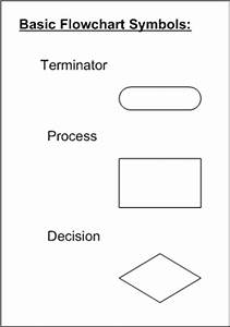 Simple Process Flow Chart Flowcharting