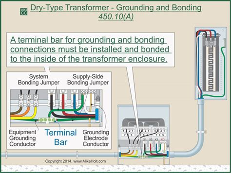guide  transformer installations electrical