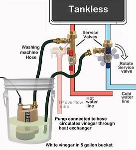 Get Tankless Water Heater Wiring Diagram Download