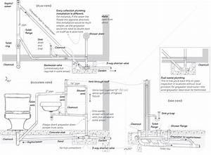 Restroom Plumbing