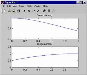 Erste Ableitung Berechnen : tmcu seite 261 matlab bandmatrix ~ Themetempest.com Abrechnung