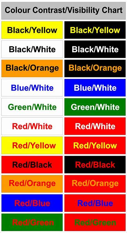 Sign Contrast Chart Visibility Colour Painting Contrasts