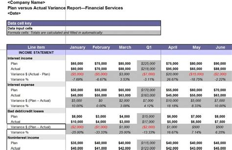 variance report template variance analysis report template