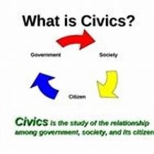 Teaching Americ... Civics Definition