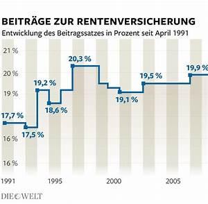 Arbeitstage Bis Zur Rente Berechnen : rentenversicherung renten k nnten 2015 um bis zu zwei prozent steigen welt ~ Themetempest.com Abrechnung