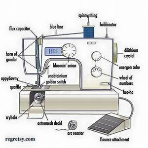 37 Best Images About Sewing Machines On Pinterest