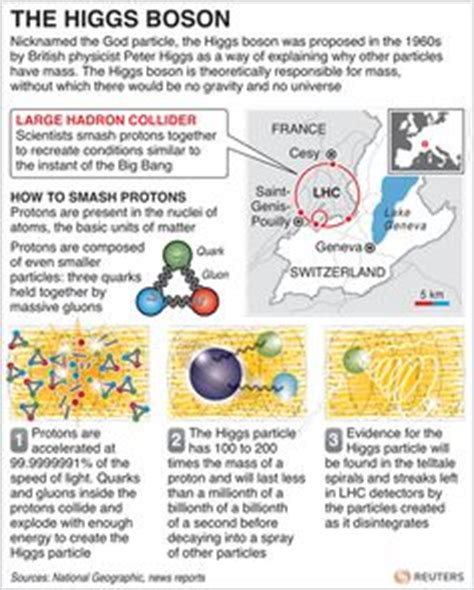 strange quarks and muons oh my nature s tiniest