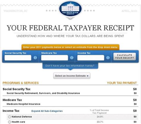 your tax receipt from the white house don t mess with taxes