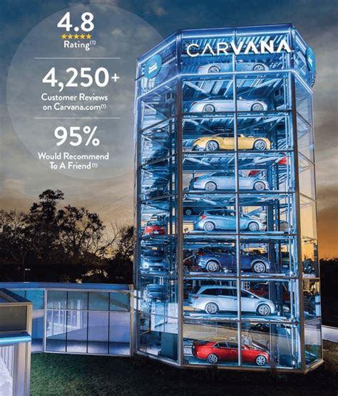 Carvana wants to change how we buy used cars - IPO Candy