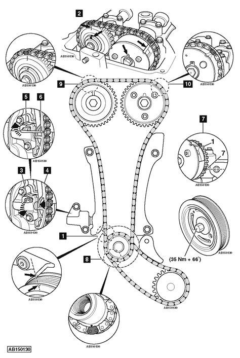 ajuste de motor