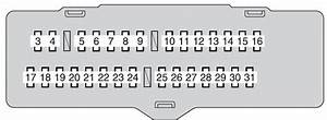 2010 Toyota Highlander Fuse Panel Diagram