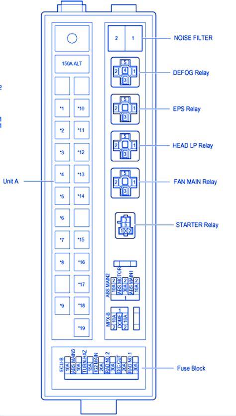 circuit panel september 2013 lexus gs 430 2013 main fuse box block circuit breaker
