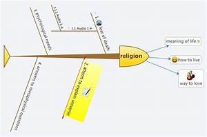 religion - travelerto - XMind: The Most Professional Mind ...