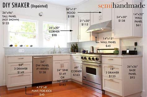 ikea kitchen cabinets cost estimate cost of semihandmade ikea doors company that makes semi