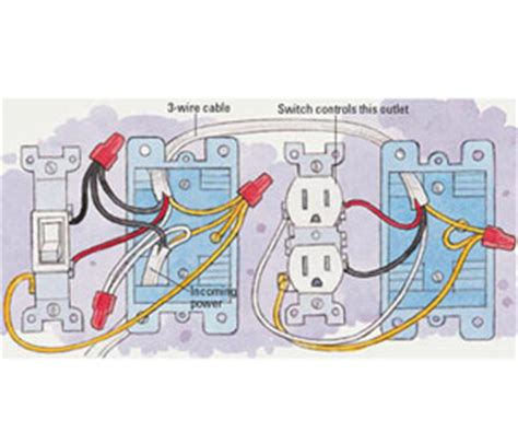 Installing Switched Receptacle How Install New