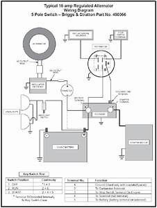 Wiring diagrams for 18 5 hp briggs an stratton intek share the 14 hp briggs and stratton wiring diagram 14 hp briggs and stratton motor wiring diagram swarovskicordoba Gallery