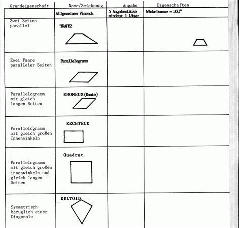 elementargeometrie krems muel