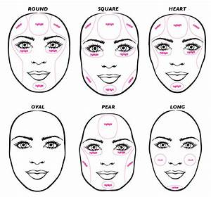 House Of Stefan  Contouring  U0026 Highlighting 101