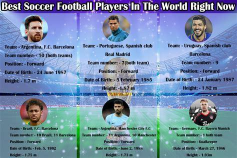 Best Football Player In The World   Mykrisndtkp