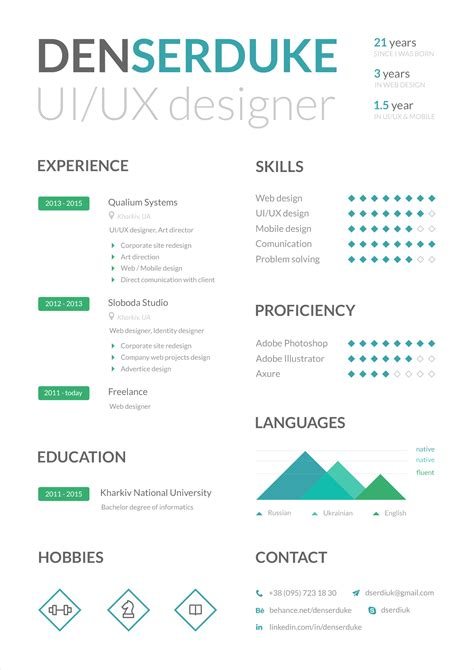 ui ux designer professional resume template  psd