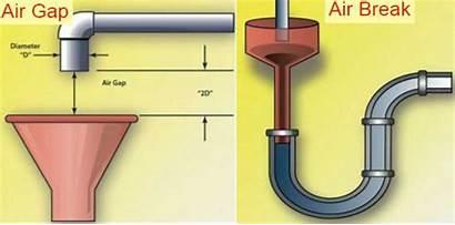 Indirect Floor Drainage Plumbing Examples Example Thru