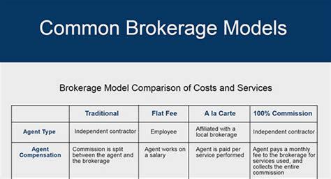 brokerage fees comparison common brokerage models www nar realtor