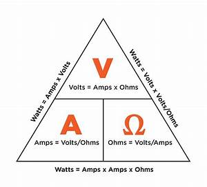 Vu301 Intro To Rdas And Ohm U0026 39 S Law