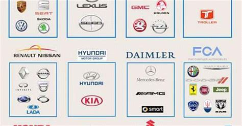 major car companies   company owns