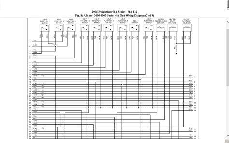 allison transmission shifter wiring diagram somurich