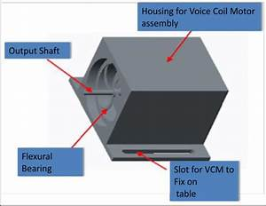 Assembly Of The Voice Coil Actuator Cad Model