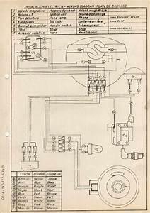 Montesa 123 Wiring Diagram - Montesa