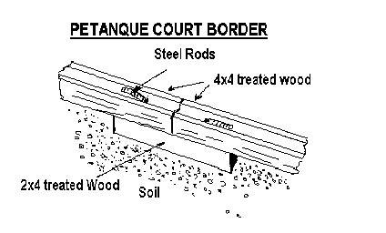 petanque court dimensions bocce ball court dimensions build a petanque court bocce ball plans pinterest bocce