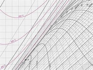 Diagrams - Nice Scientific Pictures Show Off - Tex