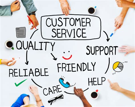 Government Customer Service Isn't Customer Experience. Resume Of An Accountant Template. Project Objective Statement Example Template. Security Audit Checklist Template. Letters Asking For A Raise Template. Free Power Point Template. Objective In Resume Examples Template. Lesson Plan Outline Sample Template. Sample Medical Office Manager Resume Template