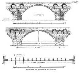 Arch Bridge Drawing