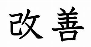 Aikime  Kaizen  Il Miglioramento Continuo Attraverso L