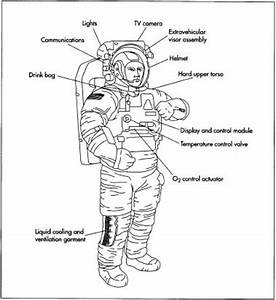 How spacesuit is made - material, production process ...