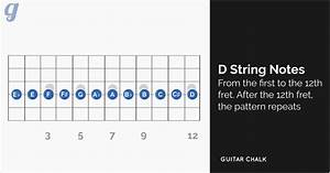 e string notes quick and easy fretboard memorization With this is a guitar fingerboard diagram the open strings are shown on the