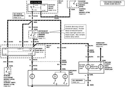 Ford Ranger Brake Light Wiring Diagram by How Do I Turn On The Cargo Lights On A 1998 Ford Ranger