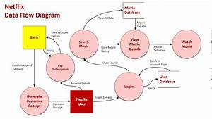Diagram  Ais Data Flow Diagram Full Version Hd Quality