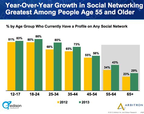 2013 Social Media Trends and Your Business - Heidi Cohen